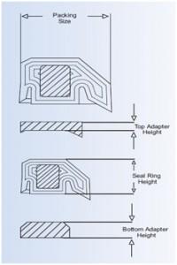 JFD design
